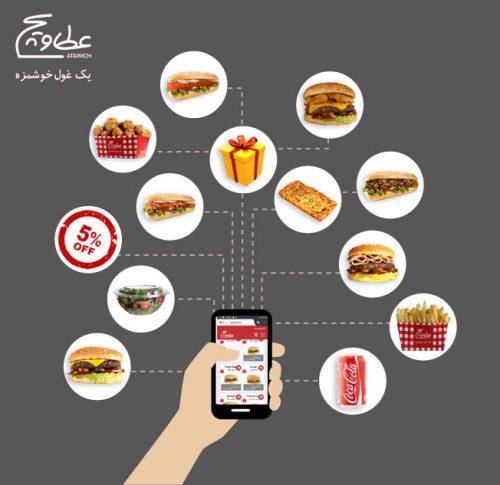Mobile_food
